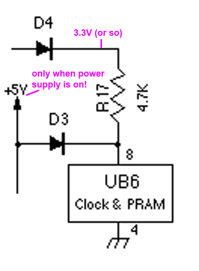 ClockPRAM